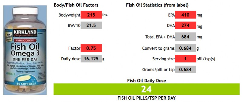 The health benefits of fish oil for Costco fish oil