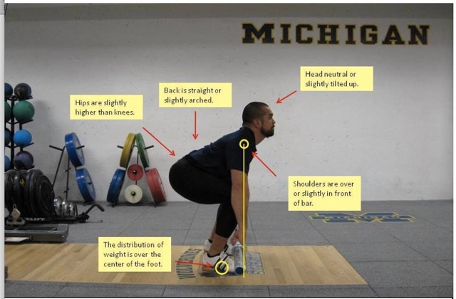 The Proper Starting Position for Olympic Weightlifting - Invictus Fitness