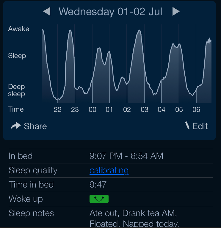 Sleep Cycle of Coach Michele from CrossFit Invictus in San Diego